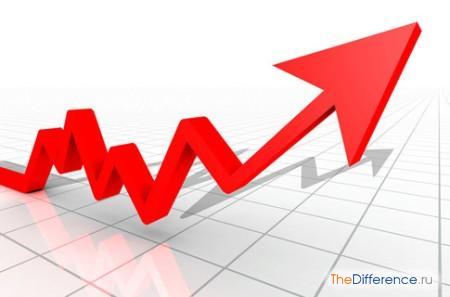 отличие темпа роста от темпа прироста