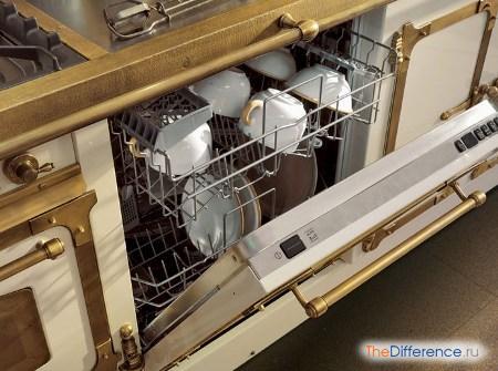 отличие встраиваемой посудомоечной машины от обычной
