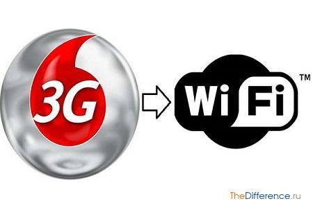 отличие Wi-Fi от 3G