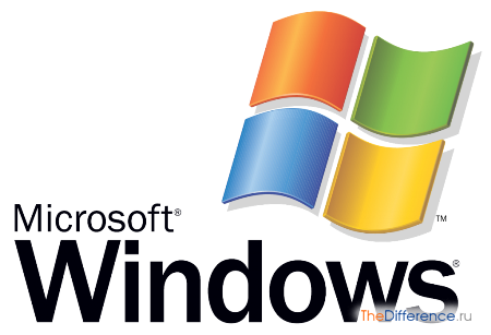 отличие Windows x86 от x32