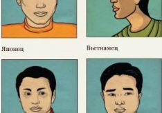 Разница между японцами и корейцами