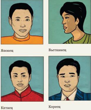 Чем отличаются японцы от корейцев