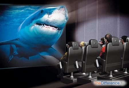 отличие 2D- 3D- и 4D-кинотеатров