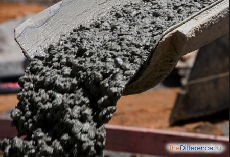 отличие между марками бетона