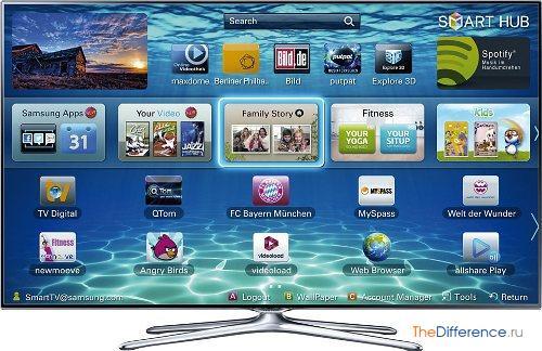отличие серий F-линейки телевизоров Samsung