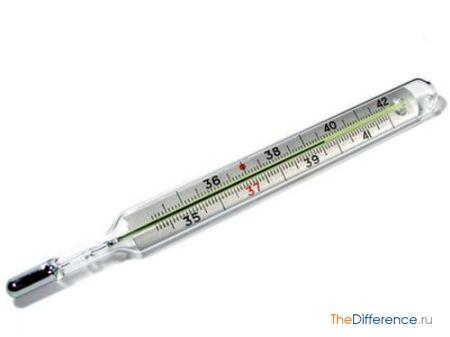 отличие градусника от термометра