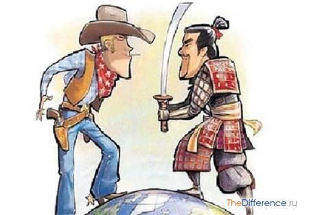 отличие культуры Востока от культуры Запада