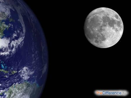 отличие Луны от Земли