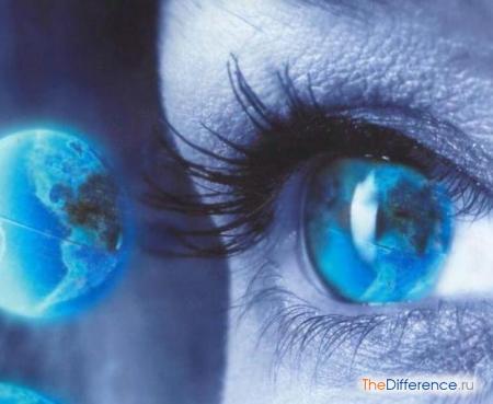 отличие мировоззрения от философии
