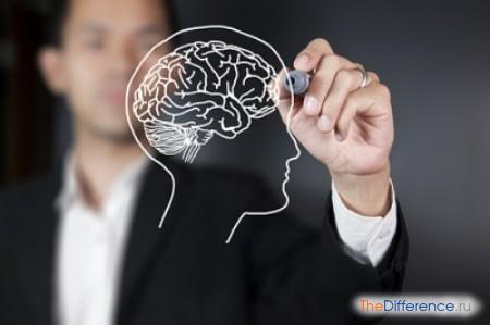 отличие психолога от психоаналитика