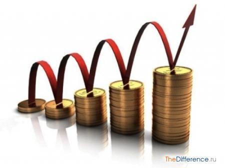 отличие рентабельности от прибыли