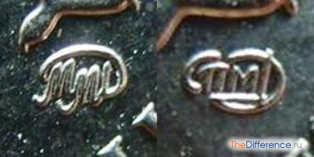 отличие монет СПМД от монет ММД