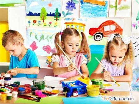 отличие социализации от воспитания