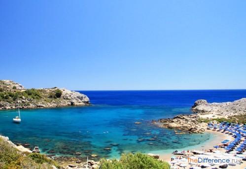 как выбрать курорт в Греции для отдыха