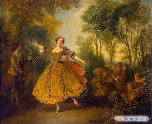 Рококо в живописи: Никола Ланкре, «Танцующая Камарго»