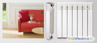 как выбрать биметаллические радиаторы отопления