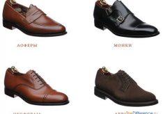 Как выбрать мужские туфли?