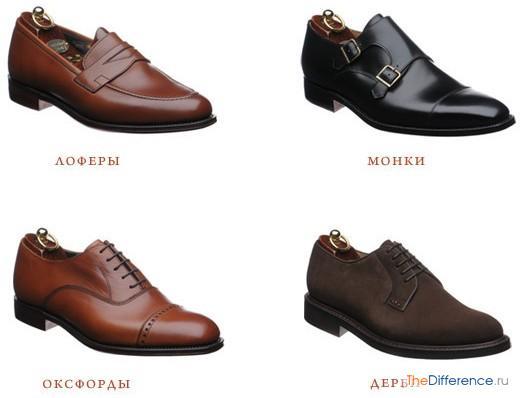 как выбрать мужские туфли