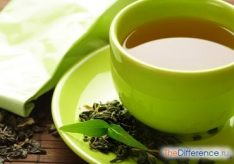 Советы по выбору зеленого чая
