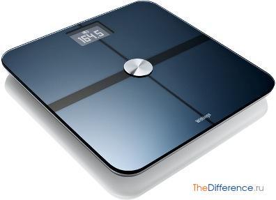 как выбрать напольные электронные весы