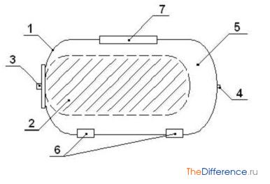Как выбрать гидроаккумулятор