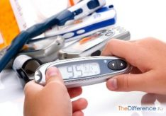 В поисках лучшего глюкометра
