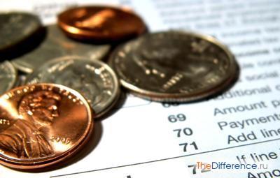 Как выбрать оптимальную систему налогообложения