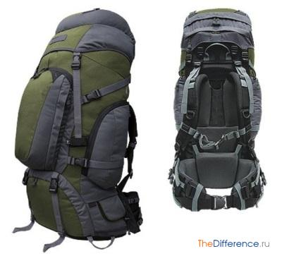 Каркасный (анатомический) туристический рюкзак