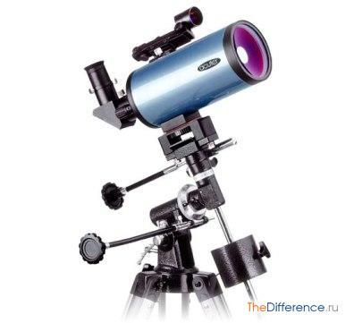 Зеркально-линзовый (катадиоптрический) телескоп