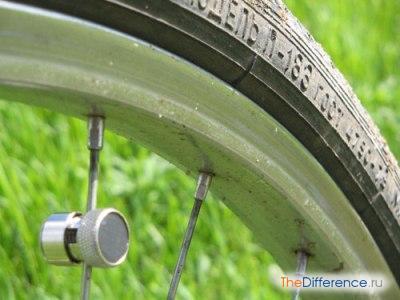 Пример крепления магнита к спицам колеса