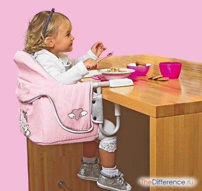 Навесной стульчик для кормления