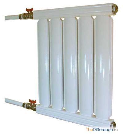 Алюминиевые цельные радиаторы отопления