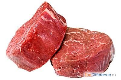 Как выбрать мясо для стейка из говядины, свинины или баранины