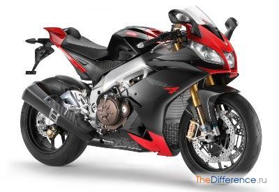 Как выбрать мотоцикл