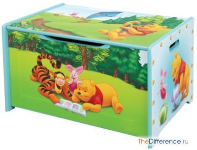 Как выбрать корзину для игрушек