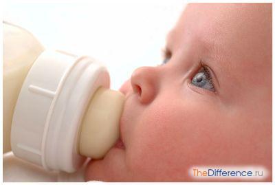Как выбрать смесь для новорожденного