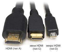 Типы HDMI-разъемов