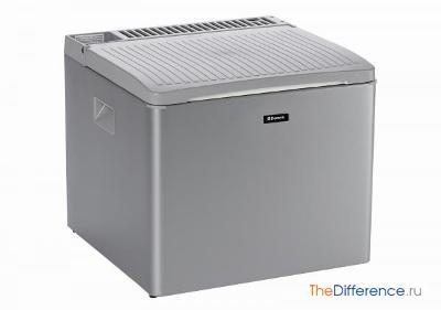 Автохолодильник абсорбционного (электрогазового) типа