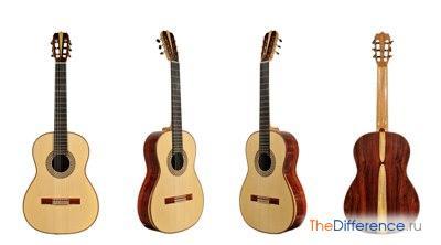 Как выбрать классическую гитару