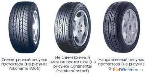 Типы протекторов