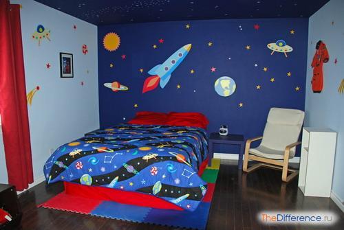 Оформление комнаты в космическом стиле