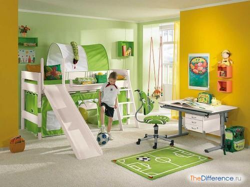 Оформление комнаты в спортивном стиле