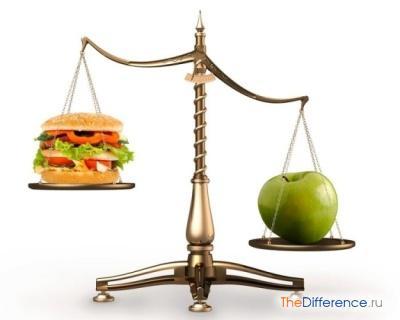 как похудеть без вреда для своего здоровья