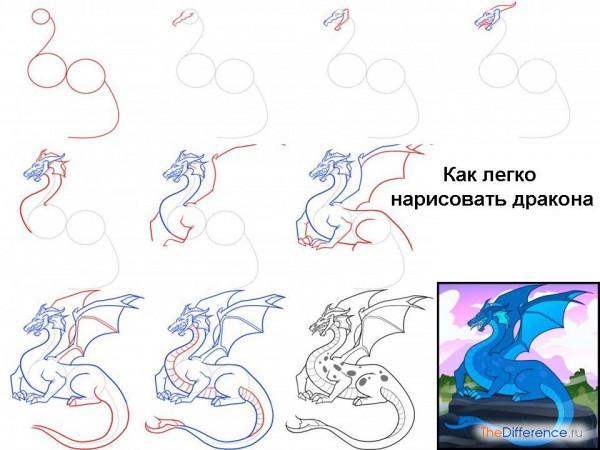 Как нарисовать дракона карандашом поэтапно