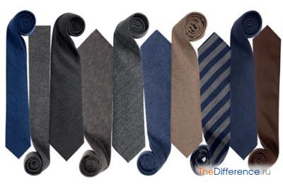 Как правильно завязывать галстук