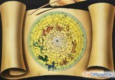 Как составить гороскоп самому, не зная астрологии