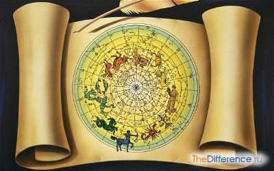 Как составить гороскоп самому