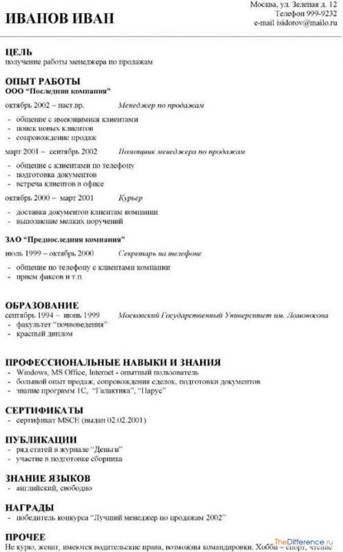 Образец Резюме Инженера Эколога