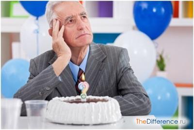 Почему нельзя отмечать 40 лет?
