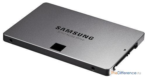 SSD дискSamsung 840 EVO 250 GB